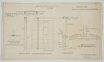 [Thames Valley Co-op Dairying Co. Ltd.] Waitoa D[ried] M[ilk] Factory. Coal Filler Pit. Sheet No.2. Details of Reinforcing Etc.